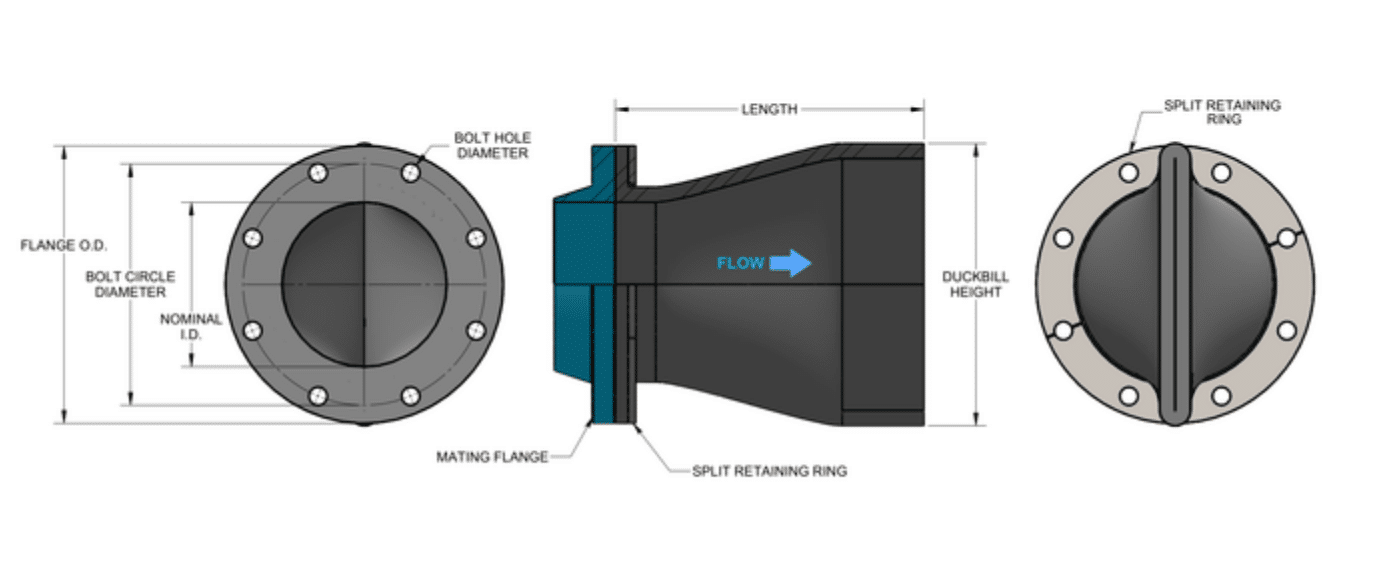 Duckbill check valve drawing